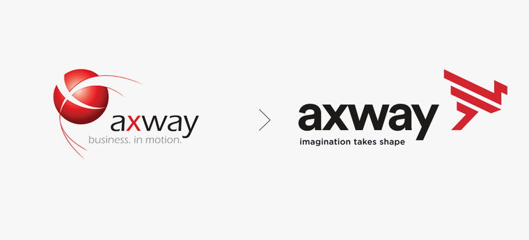 Axway identity before after