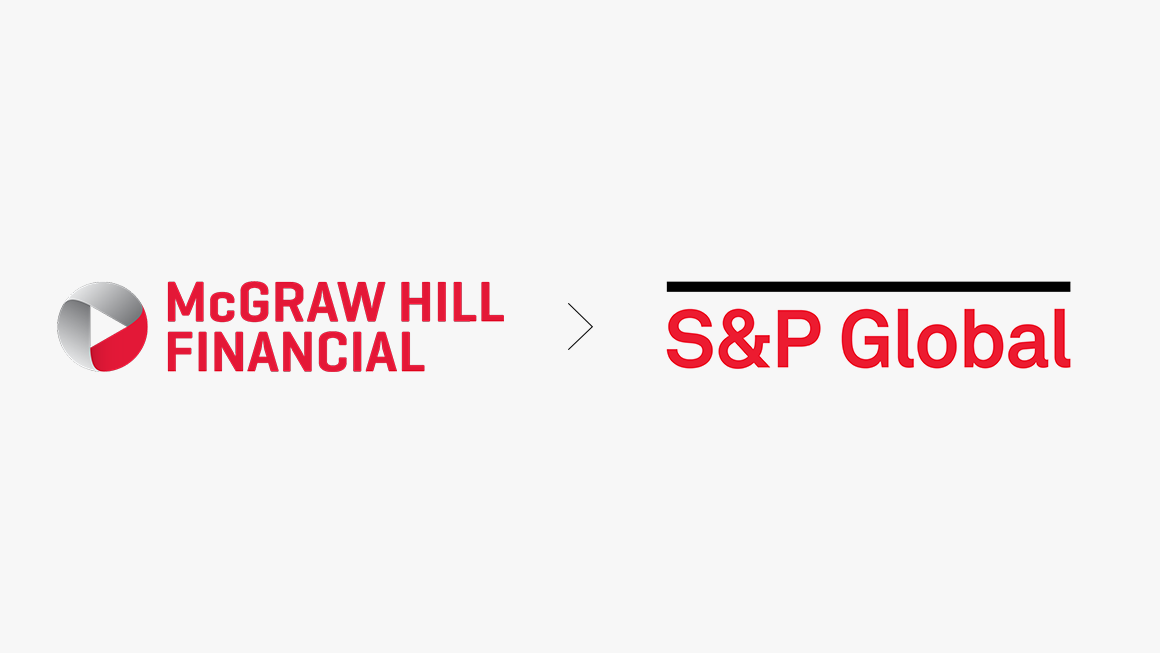 S&P Global before after