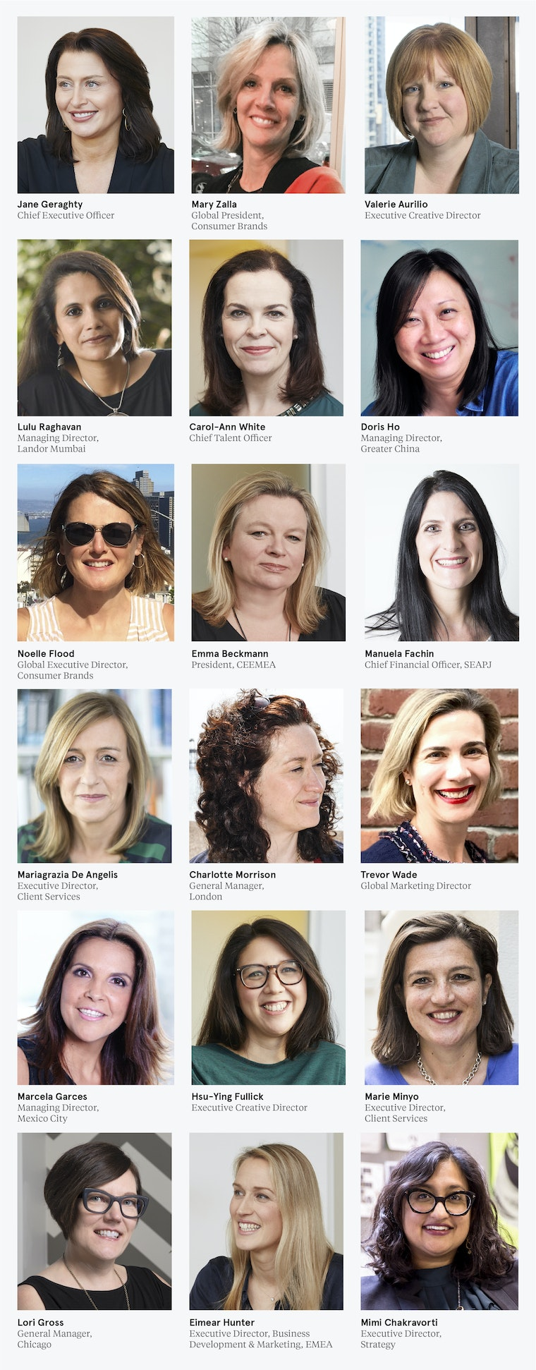 The women leaders of Landor