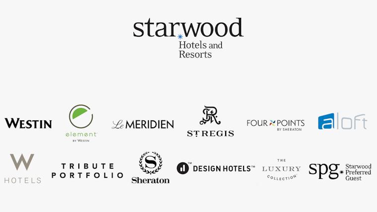 Starwood brand architecture